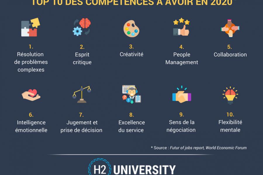les 10 compétences qui feront la différence demain (Christophe Deval/World Economic forum)